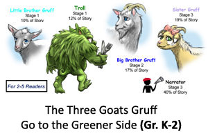 Three Goats Reader's Theater Product