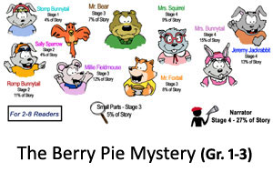 Berry Pie Reader's Theater Product