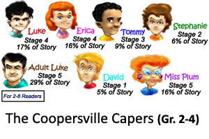 Coopersville Reader's Theater Product