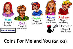 Coins for Me and You Reader's Theater Product