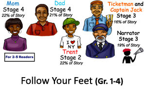 Follow Your Feet Reader's Theater Product