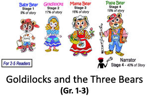 Goldilocks Reader's Theater Product