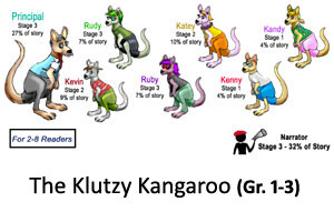 Klutzy Kangaroo Reader's Theater Product