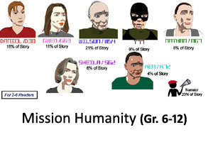 Mission Humanity Reader's Theater Product