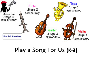 Play a Song for Us Reader's Theater Product