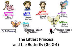 Littlest Princess Reader's Theater Product
