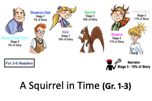 A Squirrel in Time Reader's Theater Product
