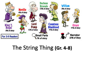 The String Thing Reader's Theater Product
