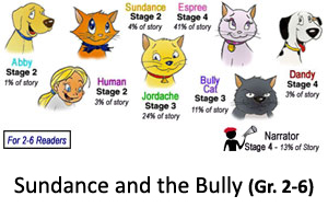 Sundance and the Bully Reader's Theater Product