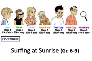 Surfing at Sunrise Reader's Theater Product
