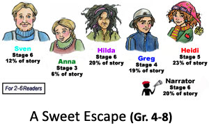 A Sweet Escape Reader's Theater Product