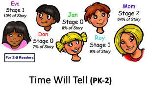 Time Will Tell Reader's Theater Product