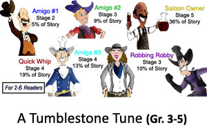Tumblestone Tune Reader's Theater Product